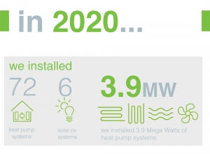 isoenergy's year in numbers 2020
